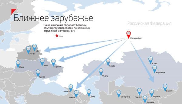ГлобалТранс перевозки по СНГ